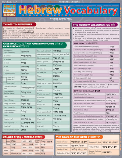 Hebrew Vocabulary Quick Study Chart