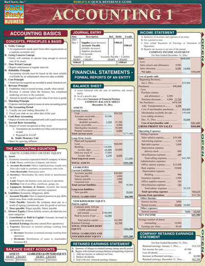 Accounting 1 Quick Study Chart